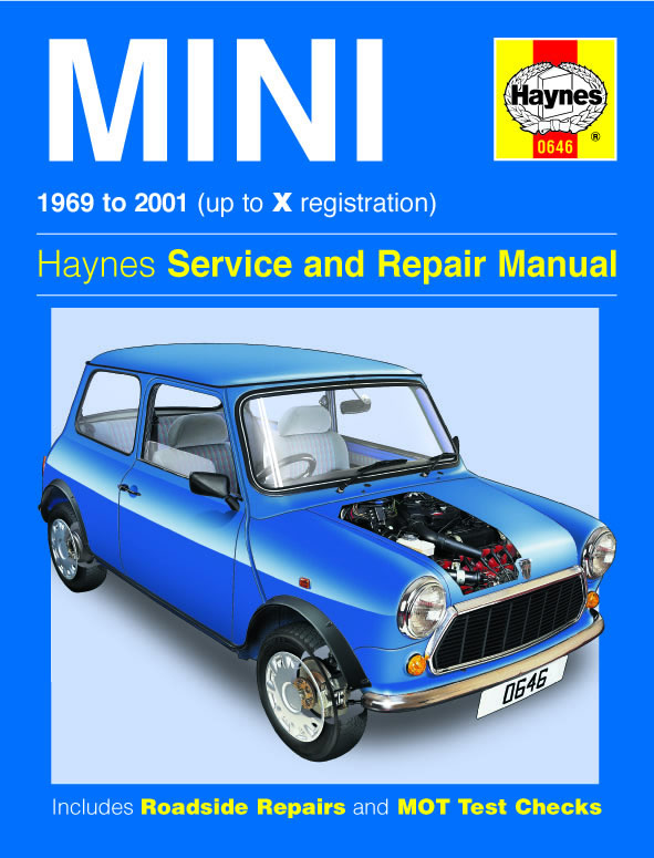 All About Mini Manual Guide